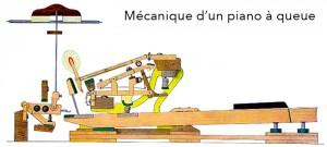 pianoqueue